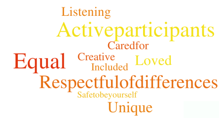 WordItOut-word-cloud-753621